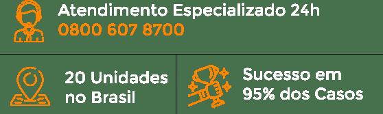 Atendimento Especializado 24h 0800 607 8700